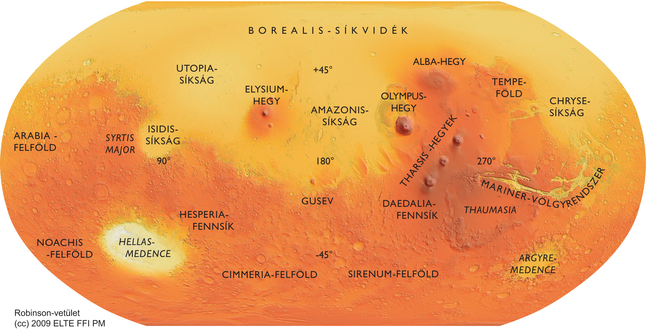 Download Large version of CTopographic map of Mars in Hungarian